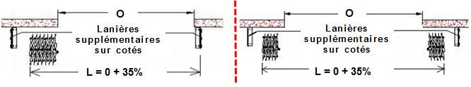 KIMPLY ® : Pose de Porte à lanières repliables en façade