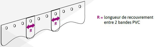 barre de support pour le rideau à lanière PVC